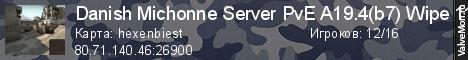 Статистика сервера Danish Michonne Server PvE A19.2(b4) Wipe 20-10-2020 в мониторинге Valvemon.ru