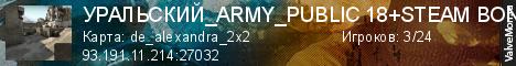 Статистика сервера УРАЛЬСКИЙ_ARMY_PUBLIC 18+STEAM BONUS в мониторинге Valvemon.ru