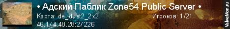 Статистика сервера • Адский Паблик Zone54 Public Server • в мониторинге Valvemon.ru