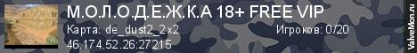 Статистика сервера М.О.Л.О.Д.Е.Ж.К.А 18+ FREE VIP в мониторинге Valvemon.ru