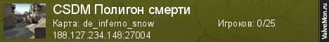 Статистика сервера CSHOST.FUN Clear Server в мониторинге Valvemon.ru